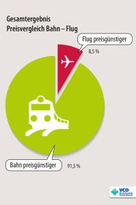 3.2.6.4_Ergebnisse_2012-2013_Grafik